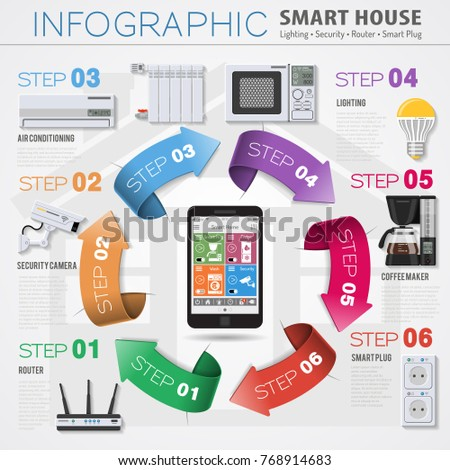 Smart House Internet Things Infographics Flat Stock Illustration