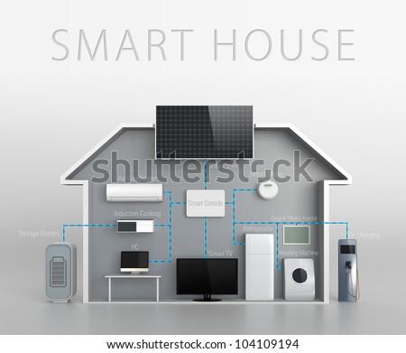 smart house concept with text description - stock photo