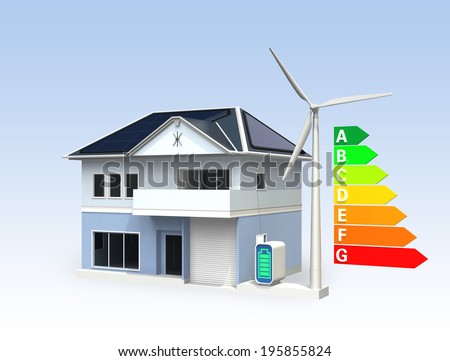 Smart house with solar panel, storage battery system and wind turbine generator,  Energy efficient chart.