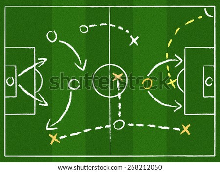 Soccer game tactical plan