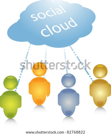 Social cloud network group people community connection links illustration - stock photo