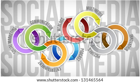 Social media model to success illustration design over a white background - stock photo