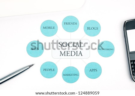 Social Media network business, concept flow chart. Pen, tablet touchpad and smartphone on background. Blue Toned
