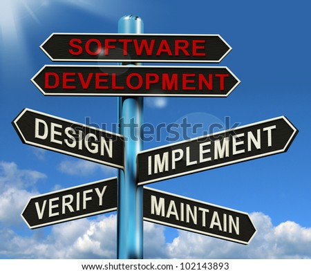 Software Development Signpost Shows Design Implement Maintain And Verify Program Design. Road Sign Means Decision About Process.