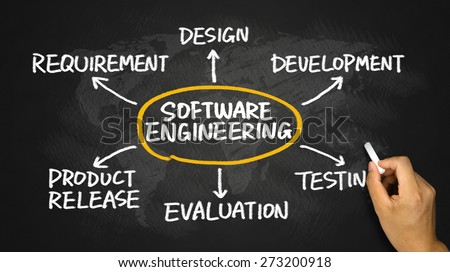 software engineering concept flowchart hand drawing on blackboard - stock photo