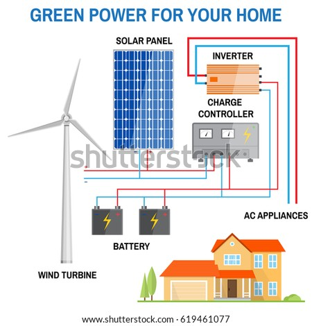 Inverted image stock images royalty free images vectors for Solar panel layout tool