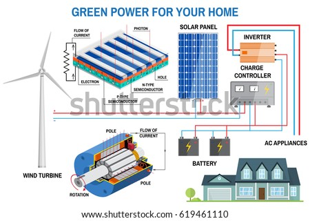Solar Panel Wind Power Generation System Stock Illustration