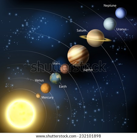 Solar system illustration of the planets in orbit around the sun with labels - stock photo
