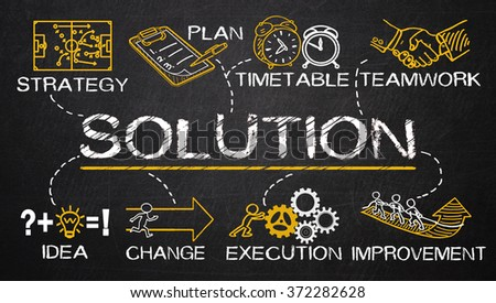 solution concept on blackboard background - stock photo