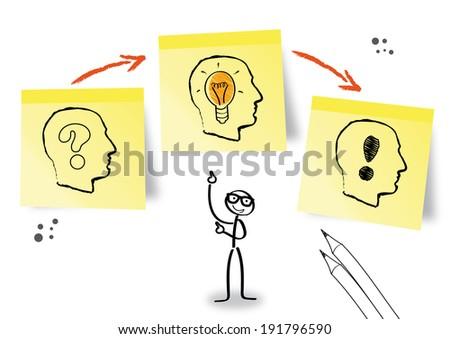 solve problems, Walkthrough - stock photo