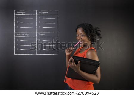 South African or African American woman teacher or student holding her hand out against a blackboard background with a chalk SWOT analysis