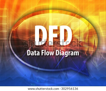 Speech bubble illustration information technology acronym stock speech bubble illustration of information technology acronym abbreviation term definition dfd data flow diagram ccuart Image collections