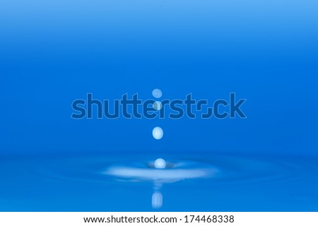 Splashing milk and drop - stock photo