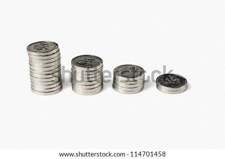 Stacks of coins depicting a bar graph of declining economy