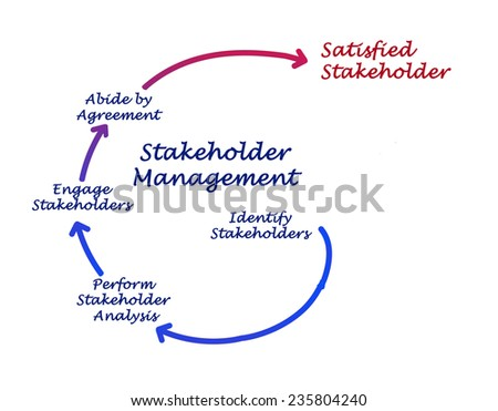 Stakeholder Management - stock photo