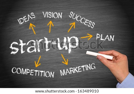 start-up - New Business - stock photo