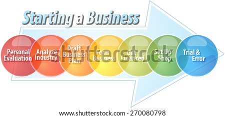 Starting business business diagram illustration - stock photo