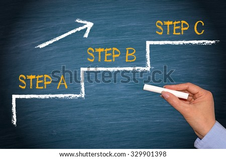 Step A, Step B, Step C - stock photo