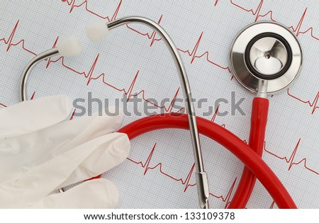 Stethoscope with an EKG readout and gloves.