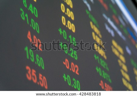 Stock bid and offer financial data on a monitor, Finance data concept. - stock photo