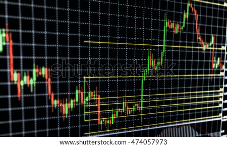 stock chart with Fibonacci retracement indicator in monitor investment concept