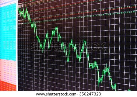 Stock diagram on the screen