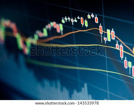 Stock Market Chart on led screen - stock photo