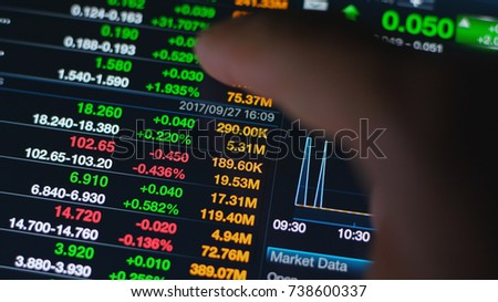 Stock market data analyzing on tablet pc