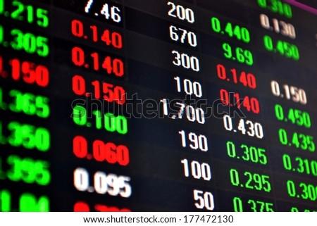 Stock Market Data on Computer Screen - stock photo