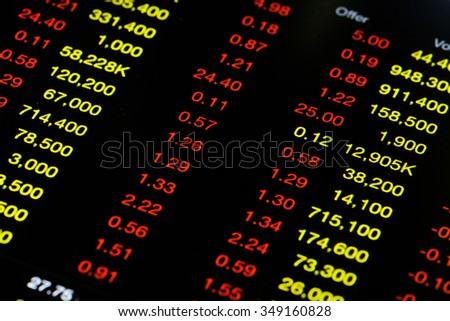 Stock market price drastically decreasing on computer screen - stock photo