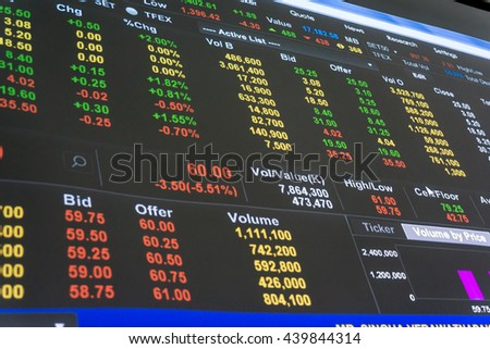Stock trade live display of Stock market quotes price financial instruments - stock photo