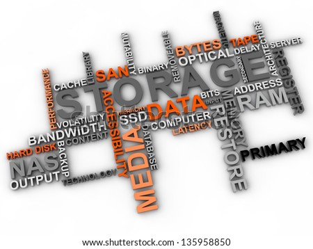 Storage Word Cloud over white background - stock photo