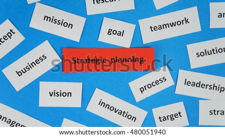 Strategic Planning word collage
