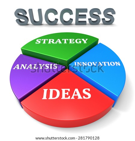 Strategy For Success Showing Strategic Winning And Winner