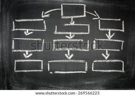 strategy on chalkboard and space for you