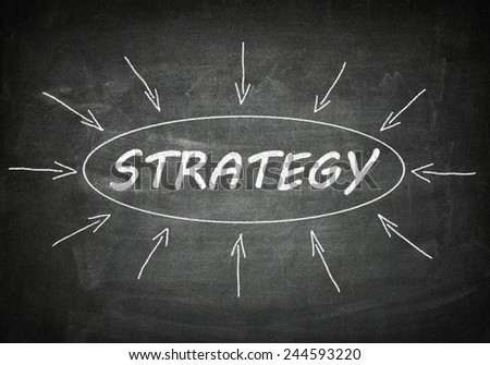 Strategy process information concept on black chalkboard.