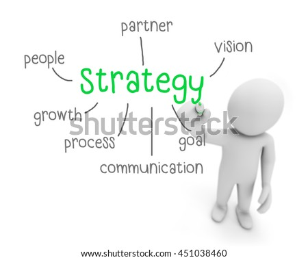 characteristics and concepts of strategy commerce essay Self-concept can also affect the behaviour of the individual, for example if they have a negative self-concept they can feel all types of different emotions such as feeling, lost, worthless, insecure, depressed, not accepted.