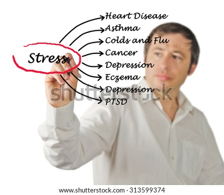 Stress consequences - stock photo
