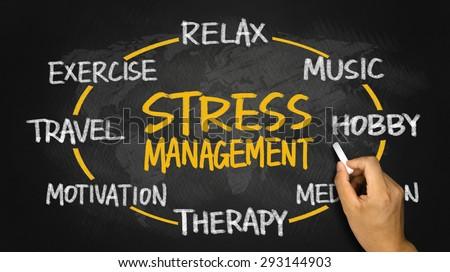 stress management concept circle on blackboard