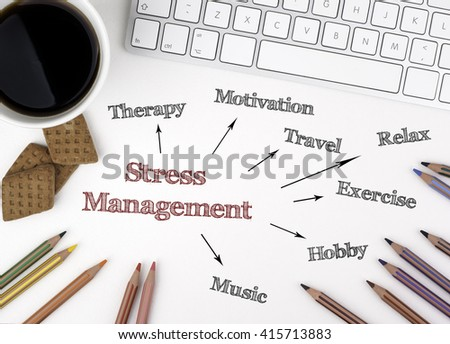 Stress Management concept on white office desk