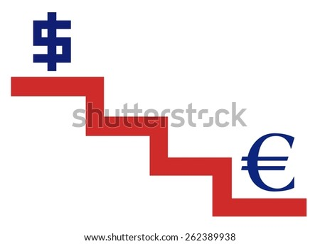 strong dollar and weak euro on a stair - stock photo