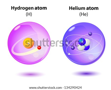 structure inside the atom Helium and Hydrogen. - stock photo