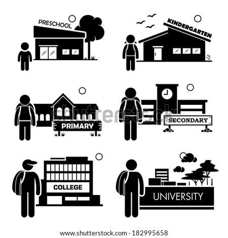 Student Education Level - Preschool, Kindergarten, Primary School, Secondary, College, University - Stick Figure Pictogram Icon Clipart - stock photo