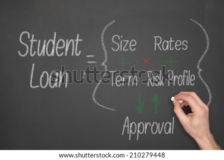Student Loan concept formula on a chalkboard - stock photo