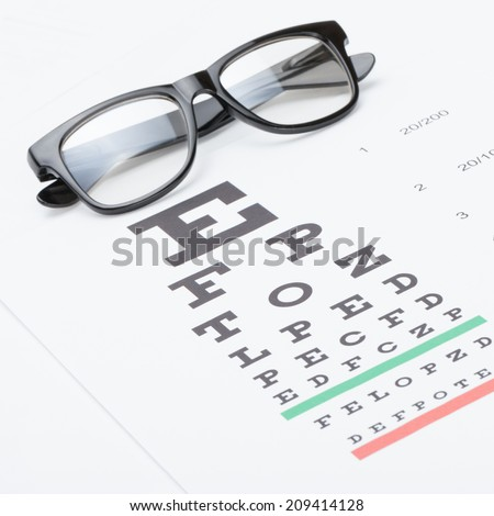 Studio shot of eyesight test chart with glasses over it - 1 to 1 ratio - stock photo