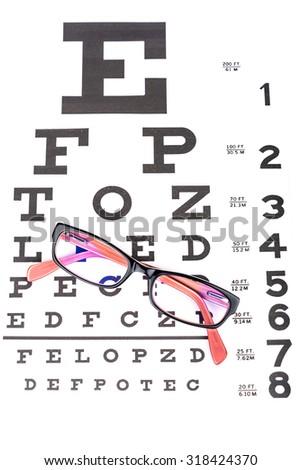 Stylish pair of glasses folded and kept over Snellen eye testing chart - stock photo