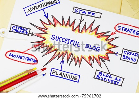 Succesful blog abstract with flowchart of a blog. - stock photo