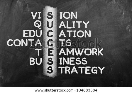 Success and other related words, handwritten in crossword on  blackboard.Business concept. - stock photo
