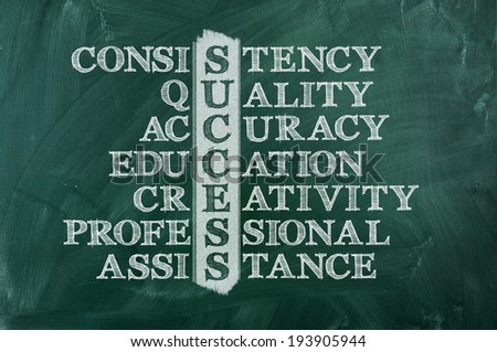 Success and other related words, handwritten in crossword on green blackboard