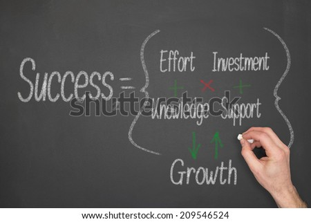 Success concept formula on a chalkboard - stock photo